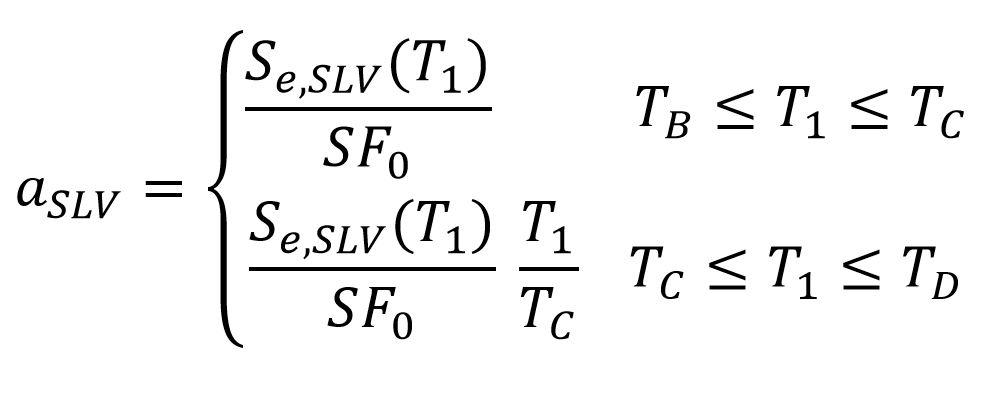 aslv formula